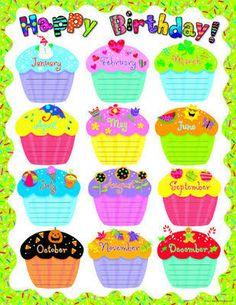 Resultado de imagen para cartel de cumpleaños con cupcakes