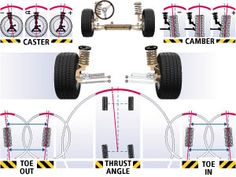 Need a wheel alignment shop? Do you need an alignment service? Call Last Chance to schedule your alignment now. Wheel Alignment Service, Alignment Shop, Tire Alignment, Car Repair Service, Auto Service, Wheels And Tires, Car Wheels, Car Learning