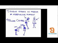 Animation School - AnimSchool Classtime: Acting Essentials