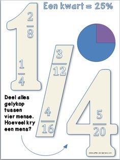 breuke Graad 3 Graad 4 Flits en hersien Breuke vir beginners School Posters, Homeschool Math, Play Therapy, School Hacks, Math Worksheets, Afrikaans, Teaching Resources, Education, Learning