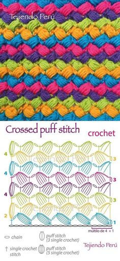 Watch This Video Beauteous Finished Make Crochet Look Like Knitting (the Waistcoat Stitch) Ideas. Amazing Make Crochet Look Like Knitting (the Waistcoat Stitch) Ideas. Puff Stitch Crochet, Crochet Video, Crochet Instructions, Crochet Diagram, Crochet Chart, Love Crochet, Crochet Motif, Diy Crochet, Diagram Chart