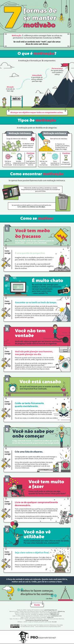 Infográfico: 7 dicas para se manter motivado