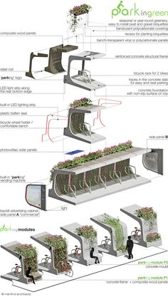Bike rack urban design street furniture 30 ideas for 2019 are in the right place about Urbanism Architecture minimalist Here we offer you the most beautiful pictures about the old Urbanism Architecture you are looking fo Architecture Durable, Urban Architecture, Sustainable Architecture, Sustainable Design, Classical Architecture, Memorial Architecture, Computer Architecture, Pavilion Architecture, Landscape Architecture
