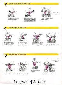 lo spazio di lilla: Scuola di uncinetto: come iniziare e punti base Map, Tricot, Location Map, Maps