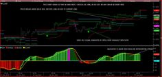 Check out the best forex trading program on the internet at ForexDailyTradingInstitute.com