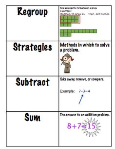 Math Vocabulary Cards (2nd Grade Common Core) ($) #mathwordwall #mathvocabulary #commoncoremathwordwall