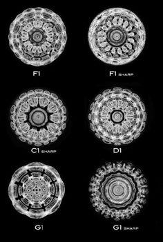 sacred geometry robert lawlor pdf