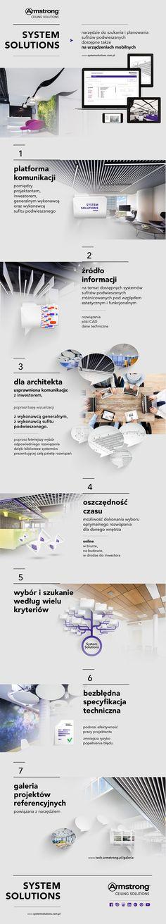 Akustyka, System Solutions, Armstrong, sufity podwieszane, planowanie sufitów