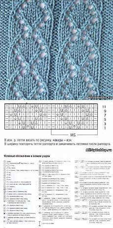 Knitting Patterns Ravelry The scheme for knitting number Lace knit. – Knitting with … Lace Knitting Patterns, Knitting Stiches, Cable Knitting, Knitting Charts, Lace Patterns, Knitting Socks, Stitch Patterns, Knitting Needles, Knitting For Beginners