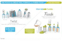 kiinde Twist Starter & Foodii Sets | 33% - 40%  off! A revolutionary new twist on an infant feeding system  $12.99 | $59.99 for a limited time!