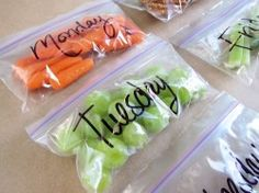 Meal Prep – What you need and essential items to buy