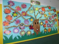 Primavera Rincones (11) Teaching Aids, Spring Activities, Spring Crafts, Ideas Para, Wall Murals, Images, Collage, Classroom, School