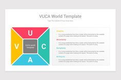 VUCA World PowerPoint PPT Template Diagrams is a professional Collection shapes design and pre-designed template that you can download and use in your PowerPoint. The template contains 16 slides you can easily change colors, themes, text, and shape sizes with formatting and design options available in PowerPoint. Shape Design, Keynote Template, Color Change, Bar Chart, Diagram, Shapes, Templates, World, Colors