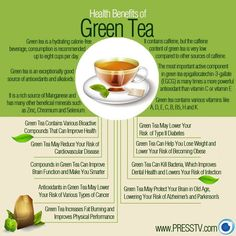 The health benefits of #GreenTea is greater than you may ever think.
