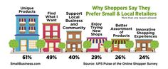 why customers like small business