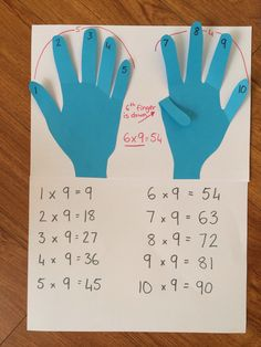 Number Sense Craftivity | Relief Teaching Ideas