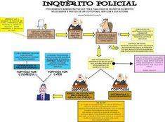 Resultado de imagem para imagens da leitura  das normas juridicas