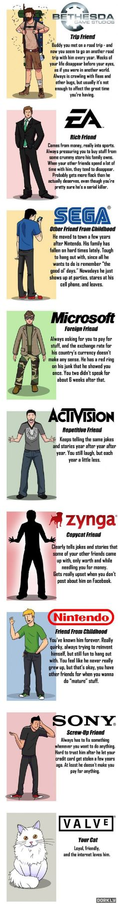 If Video Game Companies Were Your Friends!