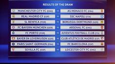 Así quedaron los Octavos de Final de Champions League 2016-2017 - https://webadictos.com/2016/12/12/octavos-final-champions-league-2016-2017/?utm_source=PN&utm_medium=Pinterest&utm_campaign=PN%2Bposts