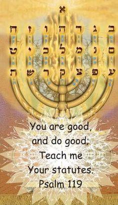 Teach me your ways Abba. by Nicolas Minacapelli