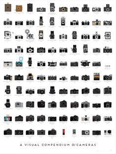 Pop Chart Lab — A Visual Compendium of Cameras Poster! illustration A Visual Compendium of Cameras