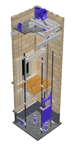 Elevator - Traction - Gearless - Penthouse Machine