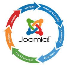Joomla is very efficient platform for developing corporate looking web site for blogging purpose to support the personal need or business need. This stage clear out the way for the web designers as the designers gets more scope.