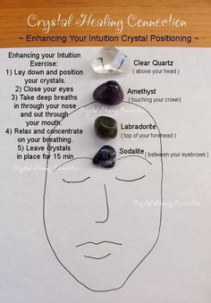Learn Reiki - All About Health Chakra Crystals, Chakra Stones, Crystals And Gemstones, Stones And Crystals, Reiki Chakra, Crystal Healing Stones, Crystal Magic, Crystal Grid, Clear Quartz Crystal