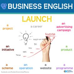 Collocations of Launch, BUSINESS ENGLISH -         Repinned by Chesapeake College Adult Ed. We offer free classes on the Eastern Shore of MD to help you earn your GED - H.S. Diploma or Learn English (ESL) .   For GED classes contact Danielle Thomas 410-829-6043 dthomas@chesapeke.edu  For ESL classes contact Karen Luceti - 410-443-1163  Kluceti@chesapeake.edu .  www.chesapeake.edu