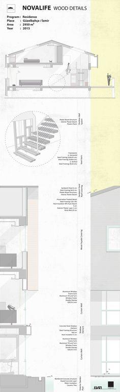 Novalife wood details Wood Detail, Floor Plans, Places, Floor Plan Drawing, House Floor Plans, Lugares