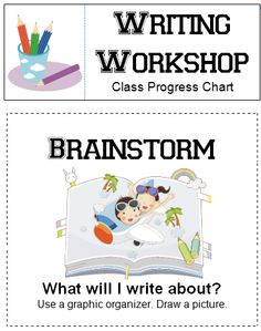 Click under Words Their Ways for some templates (lesson plans, rubric, study papers)