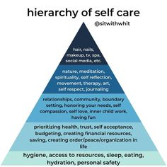 How would you structure your Maslow's Hierarchy of Self-care? I love this graphic by as a jumping off point for thinking about… Trust Yourself, Take Care Of Yourself, Mindful Self Compassion, Self Acceptance, Mind Body Spirit, Working With Children, Self Awareness, Inner Child, Self Care