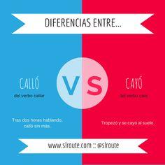 Ortografía: la diferencia entre calló y cayó. #bilingualeducation