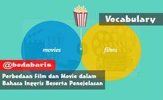 Perbedaan Film dan Movie dalam Bahasa Inggris Beserta Penejelasan   http://www.belajardasarbahasainggris.com/2017/03/30/perbedaan-film-dan-movie-dalam-bahasa-inggris-beserta-penejelasan/