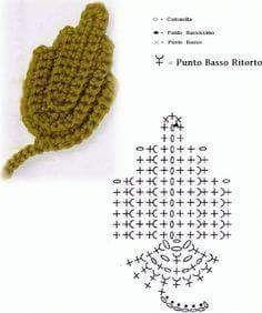 Patrón #1408: Hoja a Crochet ~ CTejidas [Crochet y Dos Agujas]