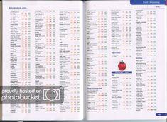 super free foods list slimming world - Bing images Slimming World Books, Slimming World Syns List, Slimming World Speed Food, Slimming World Recipes Syn Free, Slimming World Plan, Phoenix Song, Super Free, 300 Calories, Health Motivation