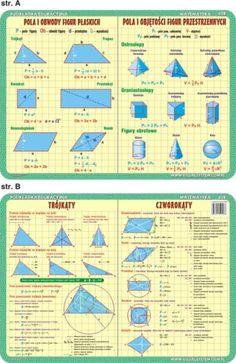 T_ Podkładki edukacyjne 5 szt.: Matematyka (5930911691) - Allegro.pl - Więcej niż aukcje. Cos, Amelia, Math, Therapy, Mathematics, Math Resources, Amelie