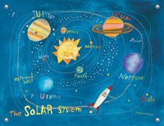 Solar System Wall Mural - Wall Sticker Outlet