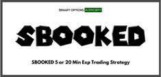Performance Sample of SBOOKED NADEX 5 Min or 20 Min Binary Options Strategy: 8 am GBPUSD OCT 26:  ATM Binaries: WWLWWWWWWLWWWLWWWWLWWWWWWWLWWWWWWWWWWLWLWLWWW 37 W 8 L  from 8 am to 16:00.NET 29 Wins = $1,450 Per Contract.  $14,500 per 10 contracts.  $145,000 per 100 contracts per trade.   The post SBOOKED NADEX 5 Min or 20 Min Binary Options Strategy first appeared on Binary Options Authority. Continue reading SBOOKED NADEX 5 Min or 20 Min Binary Options Strategy at Binary Options Authority.