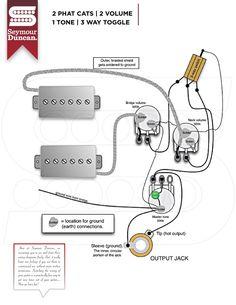 Guitar Wiring Diagram 2 Humbuckers/3Way Toggle Switch/2