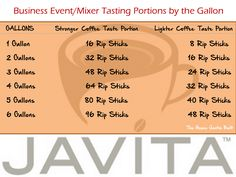 Party mixer portions Www.myjavita.com/Shalome