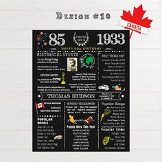 85th Birthday 1933 Canada Chalkboard Poster Sign Instant