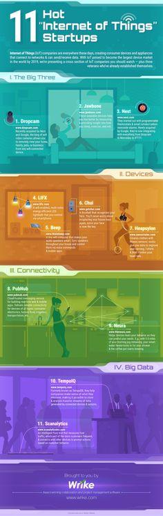 11 hot internet of things startups #TECH #ENTREPREENURSHIP