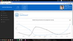 Inventory Management Portofolio - NORICDEV | Website Development and Design from Jakarta, Indonesia