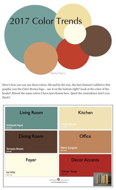 Benjamin Moore palette Warm Sunglow Melted Butter Terrazzo Brown Antiqued Aqua I Brown Couch Living Room, Living Room Colors, Living Room Decor, Dining Room, Wall Colors, House Colors, Colours, Accent Colors, Palette Design
