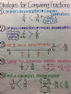 Picture more math anchor charts дроби, математика, школа. 4th Grade Fractions, Teaching Fractions, Fifth Grade Math, Teaching Math, Comparing Fractions, Fourth Grade, Maths, Multiplication, Math Games