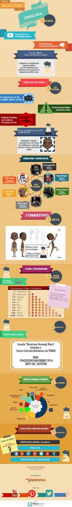 GermogliRecisi | Piktochart Infographic Editor Infographic, Editor, English, Graphic Design, Infographics, English Language, Visual Communication, Visual Schedules