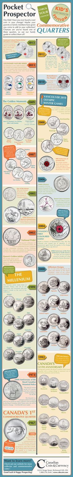Canadian Coins – Commemorative Quarters from CdnCo… George Washington, Metal Detecting Tips, Coin Jar, Coin Books, Canadian Coins, Coin Values, Old Money, Rare Coins, Rare British Coins