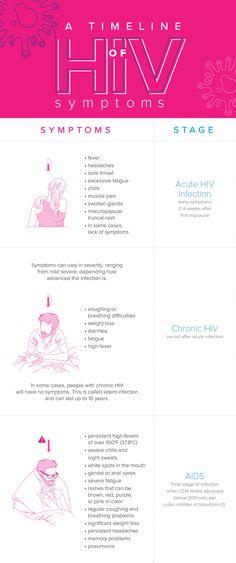 HIV Dating sites sa WOT Comet matchmaking