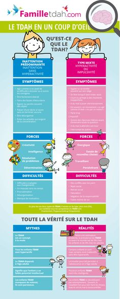 ADHD - Different Children and then - - Education Positive, Physical Education Games, Health Education, Physical Activities, Motor Activities, Brain Gym, Trouble, Stress, Teaching